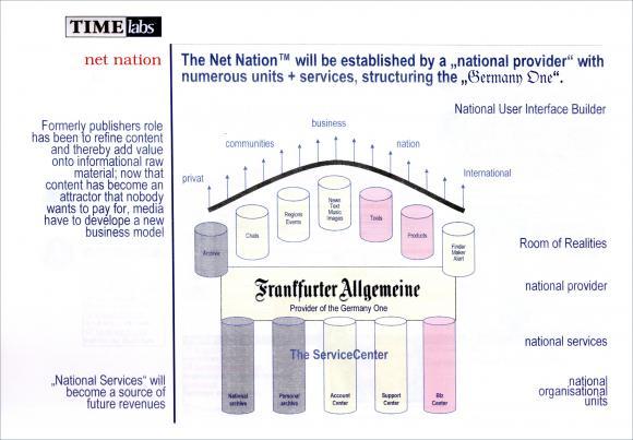 Die Net Nation - Quasi-staatliche Dienste für eine Community